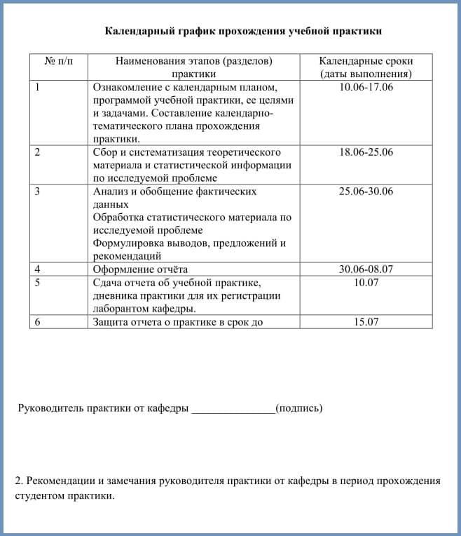 Как написать отчет по практике: правила, советы, структура, ГОСТ, образцы